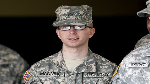 Defense for Bradley Manning Asks for Dismissal of Case