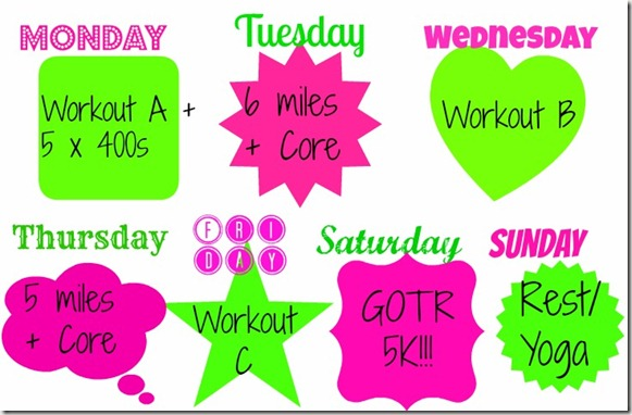 Weekly Workouts Demystified