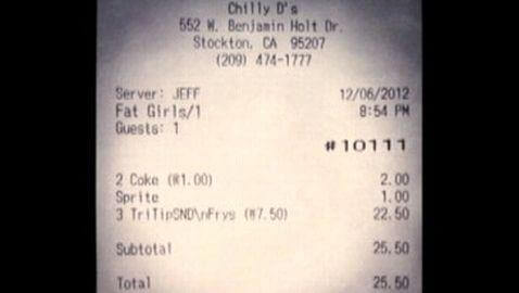 Women Called 'Fat Girls' on Bill at Chilly D's Sports Lounge