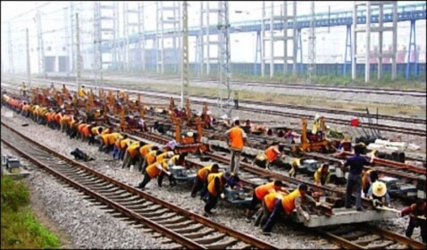 China Growth Measures and Railway Spending