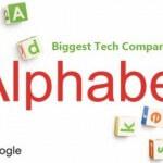 Google Creates New Holding Company Alphabet